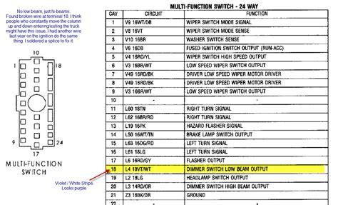 40B6A53 2014 Ram 1500 Fuse Box Diagram - bochumwiringmanualGoogle Sites