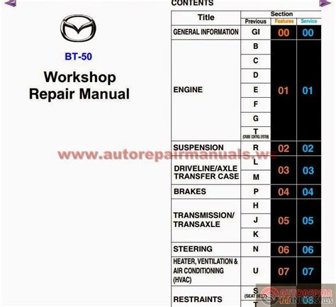 2015 Mazda Bt 50 Workshop Manual
