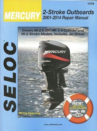 2015 Mercury 40hp 2 Stroke Repair Manual