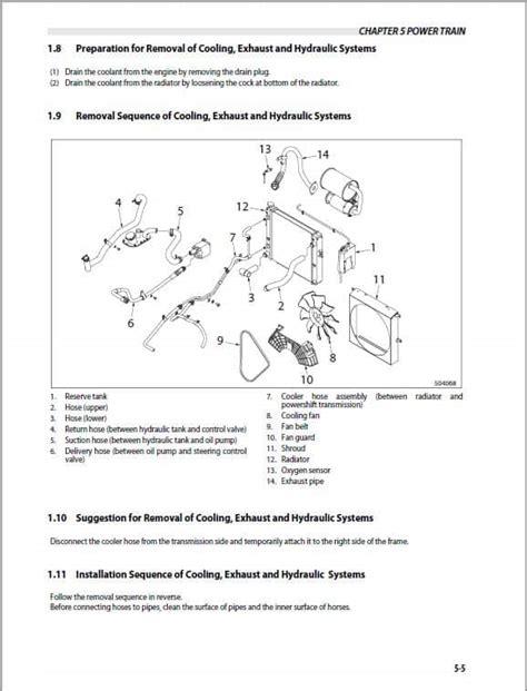 2016 Gmc C3500 Service Repair Manual