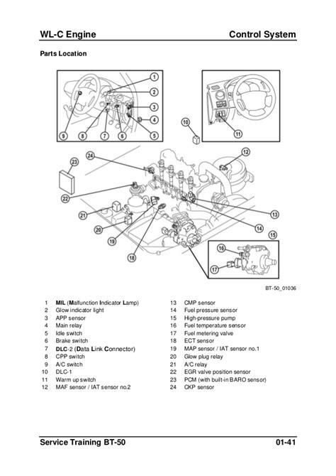 2016 Mazda 2 Workshop Manual