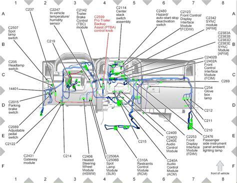 2018 Ford Explorer Manual Starter Location