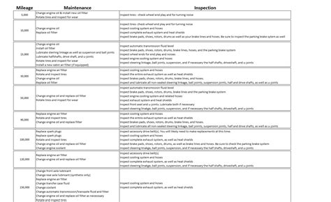 2018 Ford Focus Scheduled Maintenance Guide