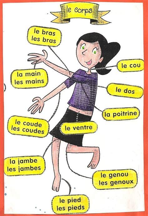 2081395797 Des Nouvelles De Mon Corps