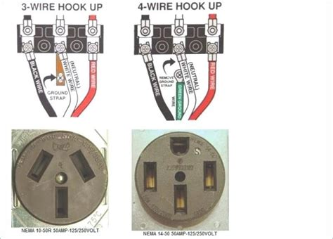 220 Dryer Outlet Wiring