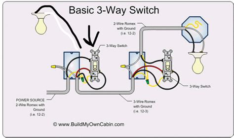 3 Wire Light Switch Wiring Diagram