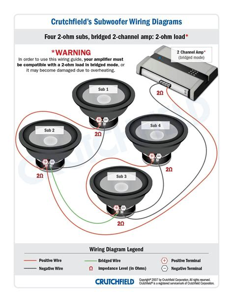 3 Wiring Diagrams For Subs