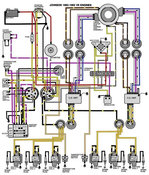 30 Hp Yamaha Outboard Wiring Diagram
