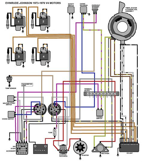35 Hp Johnson Outboard Motor Diagram Wiring Schematic