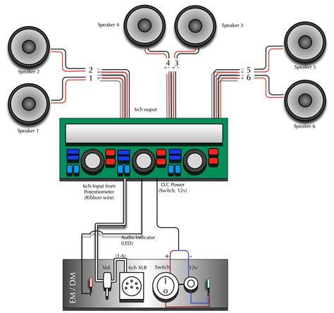 4 Channel Subwoofer Wiring Diagram