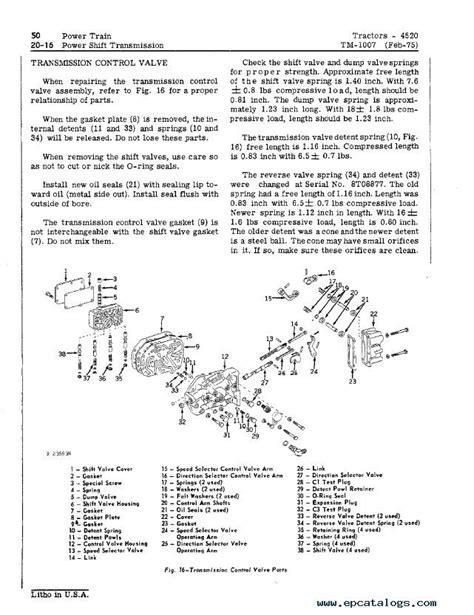 4520 John Deere Gauges Manual