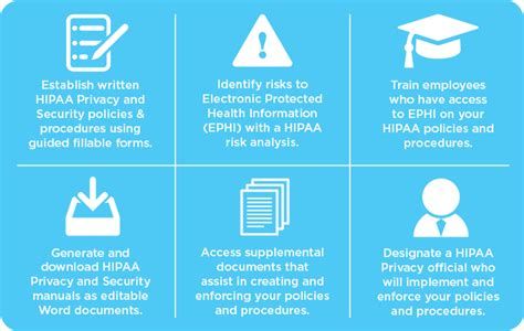 5010 Hipaa Implementation Guide