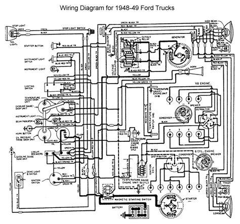 51 Ford Wiring Diagram