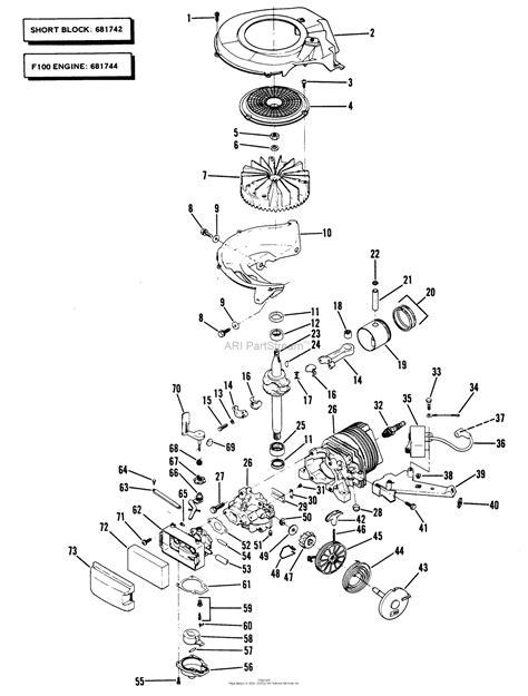 6279 1979 900000001 999999999 Lawn Boy F200 Service Shop Repair Manual