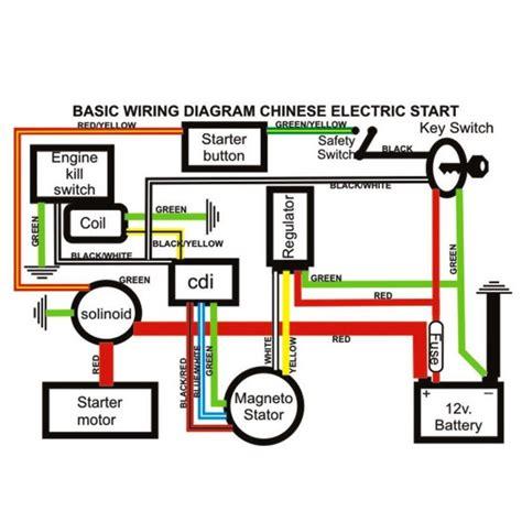 80cc Wiring Diagram