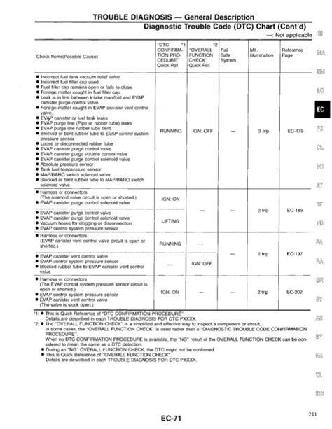 87 Hardbody Service Manual