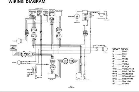 moto 4 wiring diagram pdf 88 moto 4 wiring diagram 30net privatemodel me  88 moto 4 wiring diagram 30net