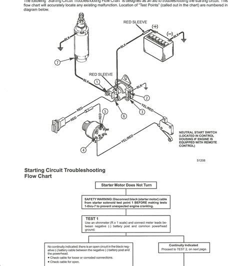90 Hp Mercury Trim Motor Manual