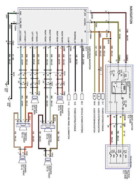 91 Ford F 250 Radio Wiring Diagram