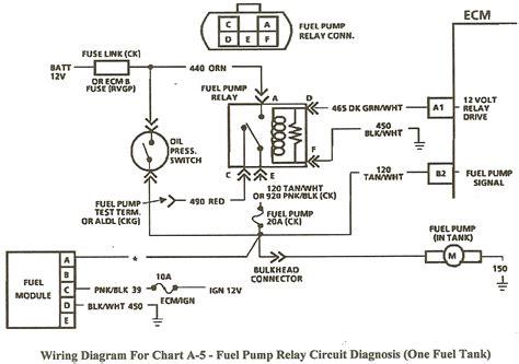 93 Chevy 1500 Fuel Pump Wiring Diagram