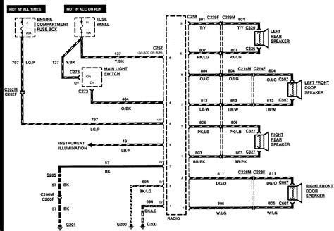 95 Ford F 150 Wiring Diagram