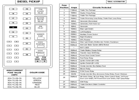 1d8619a 96 ford f150 fuse box diagram - osnabruck fusebox  google sites