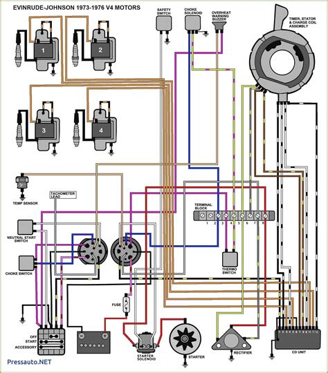 96 Johnson Outboard Ingnition Wiring Diagram