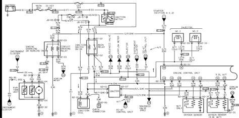 5eb6ad2 98 mazda mvp radio wiring diagram  osnabruck fusebox