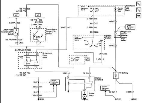 99 Chevy Suburban Wiring Diagrams
