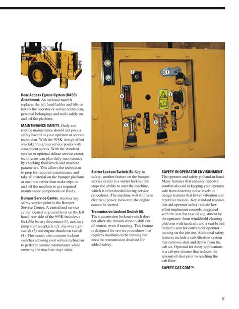 993k Operator Manual