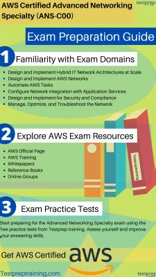 AWS-Advanced-Networking-Specialty Reliable Test Notes