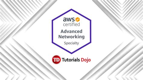 AWS-Advanced-Networking-Specialty Valid Exam Syllabus