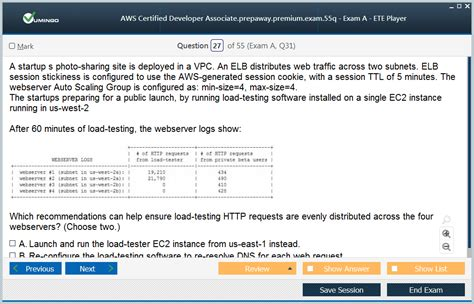 AWS-Developer Examcollection Free Dumps