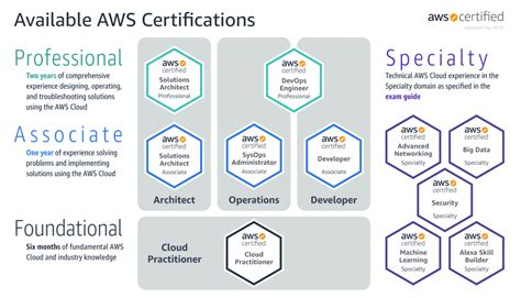 AWS-Solutions-Architect-Associate Test Guide Online