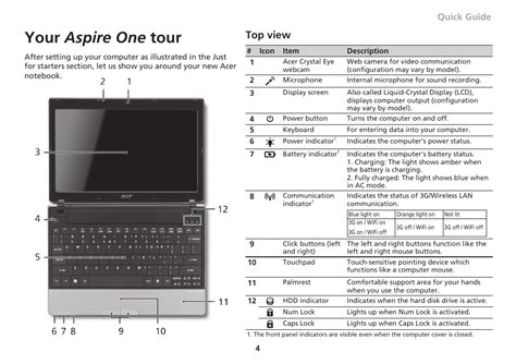Acer Aspire One Manual