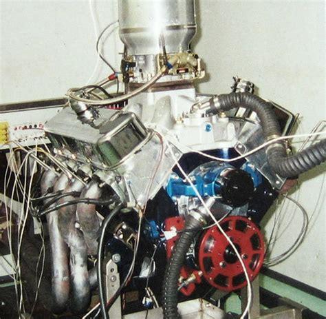 Advanced 72401X Testing Engine