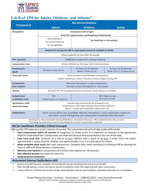 Aha Bls Healthcare Providers Study Guide 2013