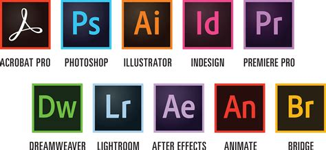 All Adobe software