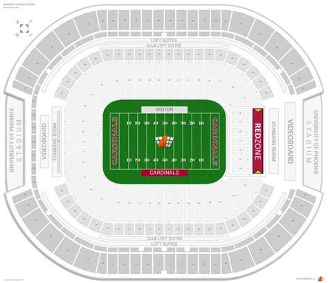 Arizona Cardinal Guide