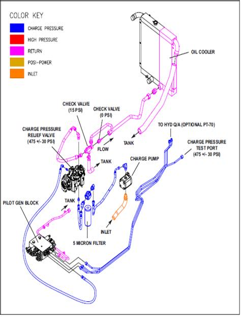 Asv Pt50 Posi Track Rubber Tracked Loaderfactory Service Repairworkshop Manual