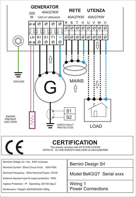 Download Ats Panel For Generator Wiring Diagram :: Google Functional  Information Type Chm Free bpas.alb.radionaylamp.combpas.alb.radionaylamp.com