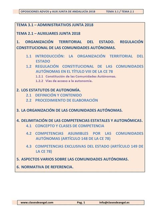 Auxiliares Administrativos De La Junta De Andalucia Test