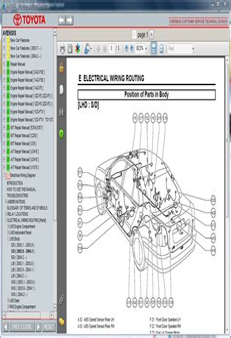 Avensis Owners Manual