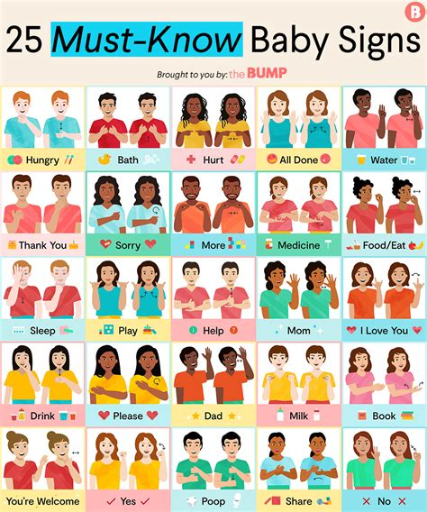 Baby Talk A Guide To Using Basic Sign Language To Communicate With Your Baby