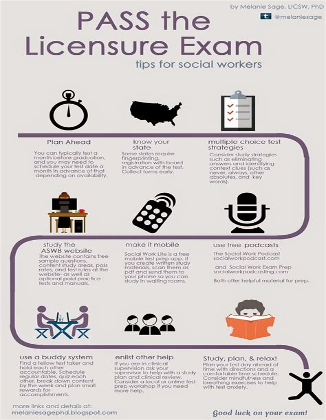 Bachelor License Social Work Study Guide
