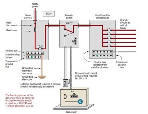 Backup Generator Diagram