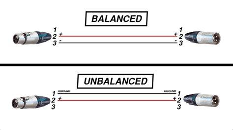 Balanced Audio Wiring Diagram