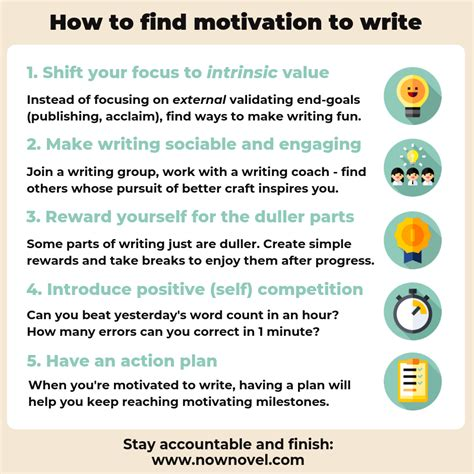 Beating The Block Finding The Motivation To Write Your Novel English Edition