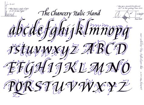 Beginning Calligraphy A Guide To Italic Writing English Edition