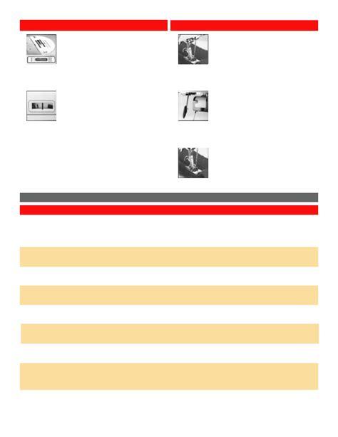Bernina Industrial User Guide
